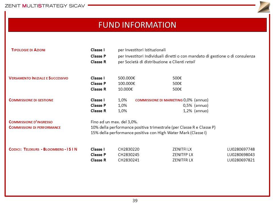 FUND INFORMATION T IPOLOGIE DI A ZIONI Classe Iper Investitori Istituzionali Classe Pper Investitori Individuali diretti o con mandato di gestione o di consulenza Classe Rper Società di distribuzione e Clienti retail V ERSAMENTO I NIZIALE E S UCCESSIVO Classe I500.000€500€ Classe P100.000€500€ Classe R10.000€500€ C OMMISSIONE DI GESTIONE Classe I1,0% COMMISSIONE DI MARKETING 0,0% (annuo) Classe P1,0% 0,5% (annuo) Classe R1,0% 1,2% (annuo) C OMMISSIONE D ' INGRESSO Fino ad un max.