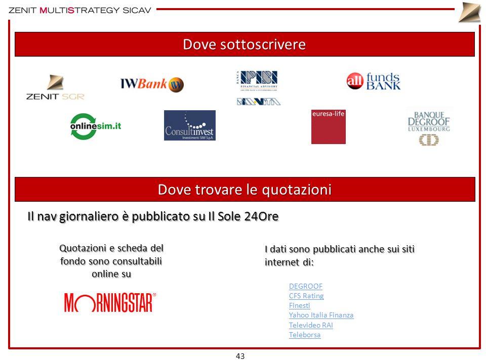 Dove sottoscrivere 43 I dati sono pubblicati anche sui siti internet di: DEGROOF CFS Rating Finesti Yahoo Italia Finanza Televideo RAI Teleborsa Quota