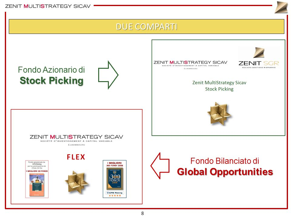 DUE COMPARTI 8 Global Opportunities Fondo Bilanciato di Global Opportunities Stock Picking Fondo Azionario di Stock Picking