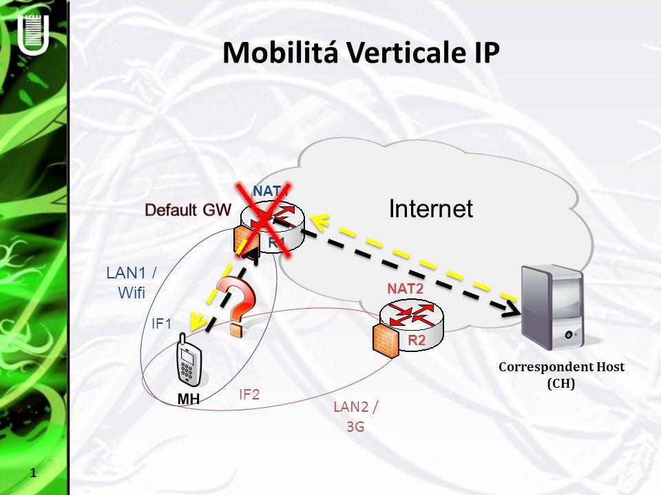 Mobilitá Verticale IP 1 NAT1 NAT2 LAN1 / Wifi LAN2 / 3G Internet R1 IF1 IF2 R2 Correspondent Host (CH)