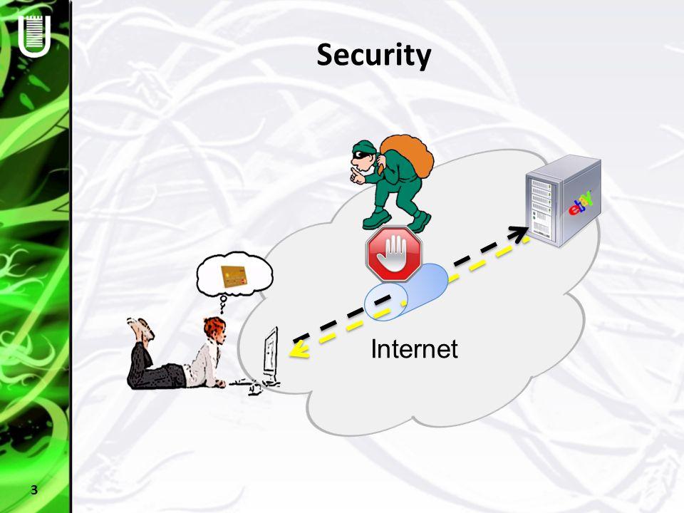 Security 3 Internet