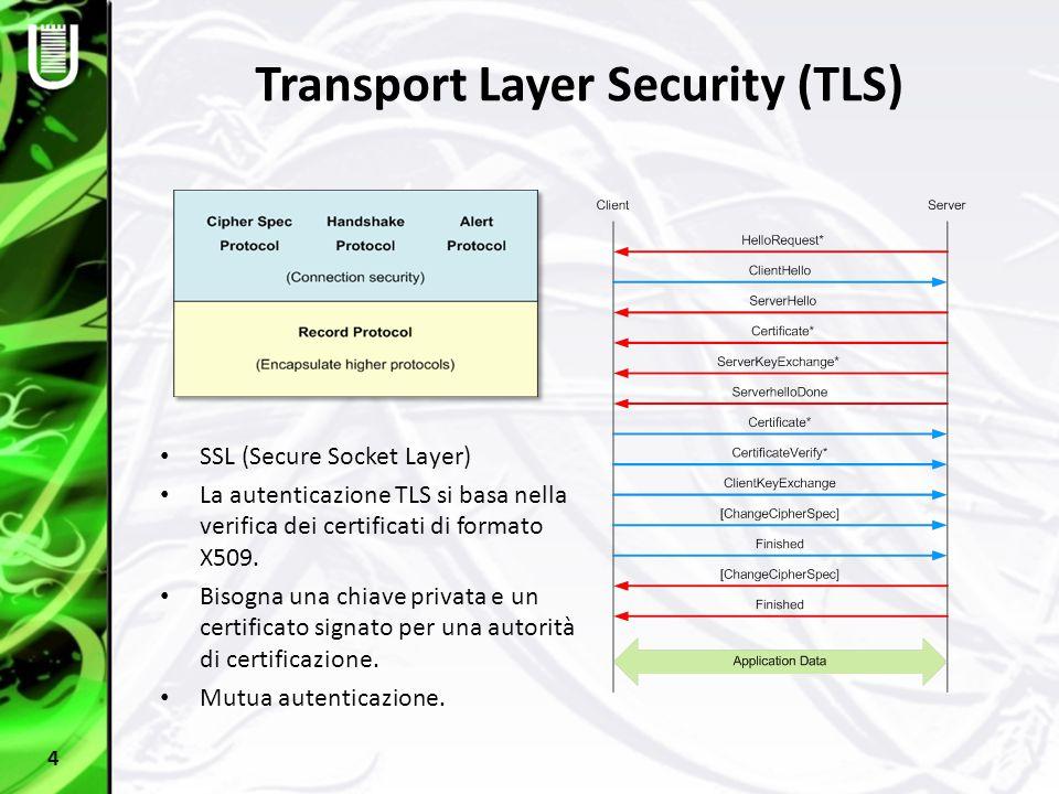 Transport Layer Security (TLS) SSL (Secure Socket Layer) La autenticazione TLS si basa nella verifica dei certificati di formato X509.