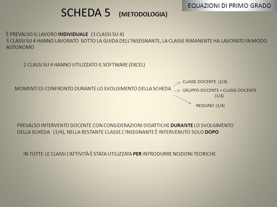 SCHEDA 5 (METODOLOGIA) È PREVALSO IL LAVORO INDIVIDUALE (3 CLASSI SU 4) 3 CLASSI SU 4 HANNO LAVORATO SOTTO LA GUIDA DELL'INSEGNANTE, LA CLASSE RIMANENTE HA LAVORATO IN MODO AUTONOMO 2 CLASSI SU 4 HANNO UTILIZZATO IL SOFTWARE (EXCEL) MOMENTI DI CONFRONTO DURANTE LO SVOLGIMENTO DELLA SCHEDA CLASSE-DOCENTE (2/4) GRUPPO-DOCENTE + CLASSE-DOCENTE (1/4) PREVALSO INTERVENTO DOCENTE CON CONSIDERAZIONI DIDATTICHE DURANTE LO SVOLGIMENTO DELLA SCHEDA (3/4), NELLA RESTANTE CLASSE L'INSEGNANTE È INTERVENUTO SOLO DOPO IN TUTTE LE CLASSI L'ATTIVITÀ È STATA UTILIZZATA PER INTRODURRE NOZIONI TEORICHE EQUAZIONI DI PRIMO GRADO NESSUNO (1/4)