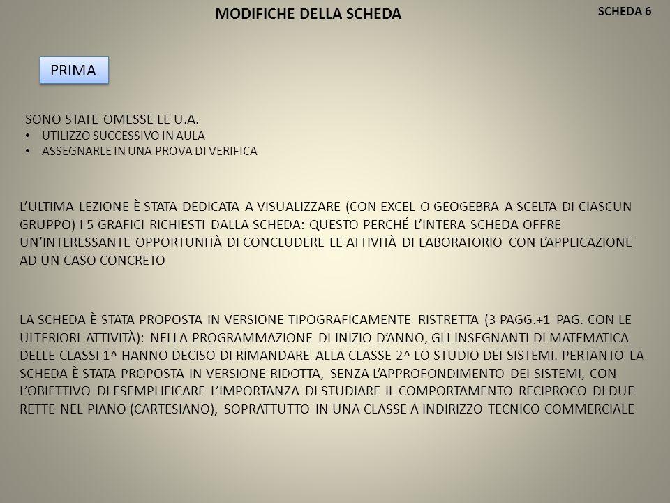 SCHEDA 6 PRIMA MODIFICHE DELLA SCHEDA SONO STATE OMESSE LE U.A.