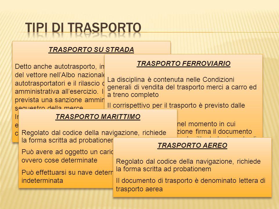 TRASPORTO SU STRADA Detto anche autotrasporto, impone l'iscrizione del vettore nell'Albo nazionale degli autotrasportatori e il rilascio di un'autoriz