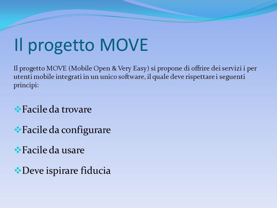Il progetto MOVE  Facile da trovare  Facile da configurare  Facile da usare  Deve ispirare fiducia Il progetto MOVE (Mobile Open & Very Easy) si propone di offrire dei servizi i per utenti mobile integrati in un unico software, il quale deve rispettare i seguenti principi: