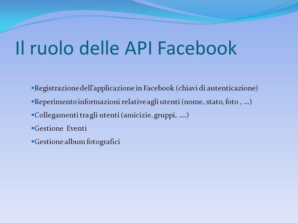 Il ruolo delle API Facebook  Registrazione dell'applicazione in Facebook (chiavi di autenticazione)  Reperimento informazioni relative agli utenti (nome, stato, foto,...)  Collegamenti tra gli utenti (amicizie, gruppi, ….)  Gestione Eventi  Gestione album fotografici