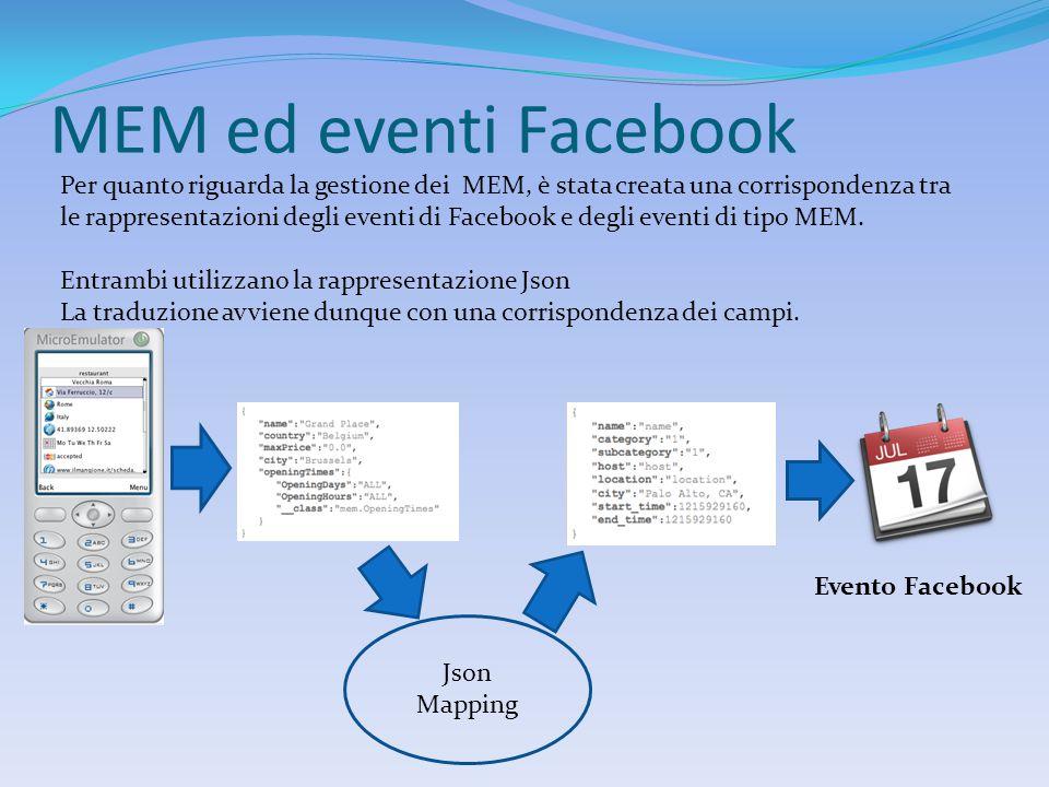 MEM ed eventi Facebook Per quanto riguarda la gestione dei MEM, è stata creata una corrispondenza tra le rappresentazioni degli eventi di Facebook e d