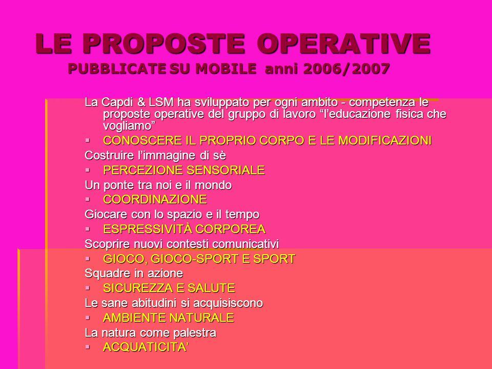 LE PROPOSTE OPERATIVE PUBBLICATE SU MOBILE anni 2006/2007 LE PROPOSTE OPERATIVE PUBBLICATE SU MOBILE anni 2006/2007 La Capdi & LSM ha sviluppato per o
