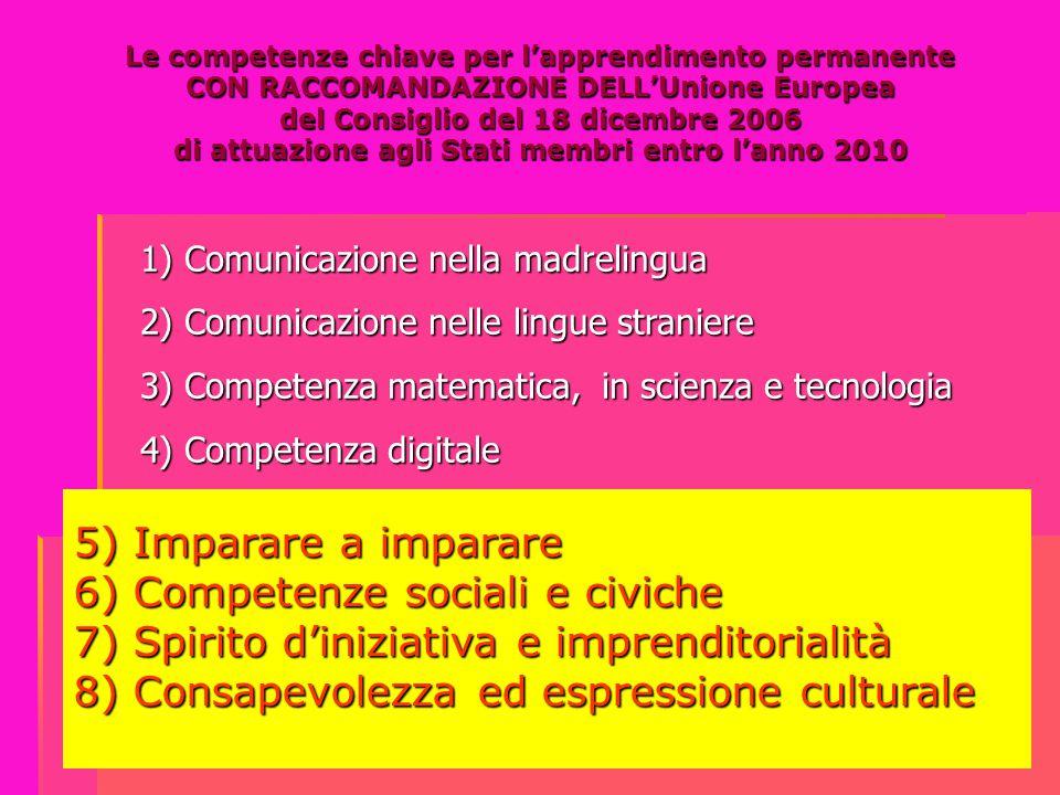 5) Imparare a imparare 6) Competenze sociali e civiche 7) Spirito d'iniziativa e imprenditorialità 8) Consapevolezza ed espressione culturale Le compe