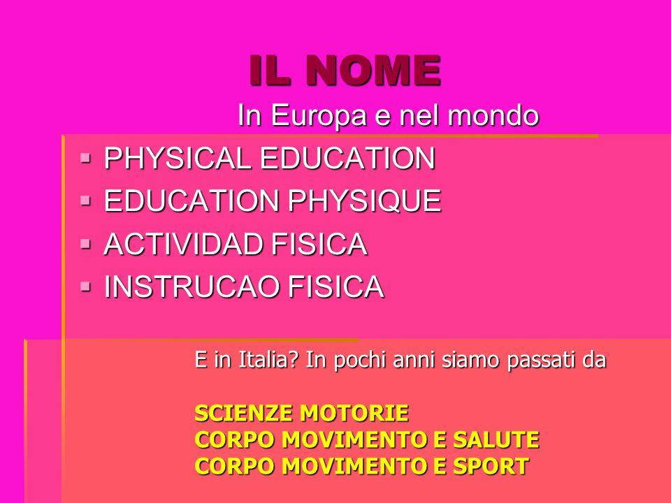 IL NOME In Europa e nel mondo In Europa e nel mondo  PHYSICAL EDUCATION  EDUCATION PHYSIQUE  ACTIVIDAD FISICA  INSTRUCAO FISICA E in Italia? In po