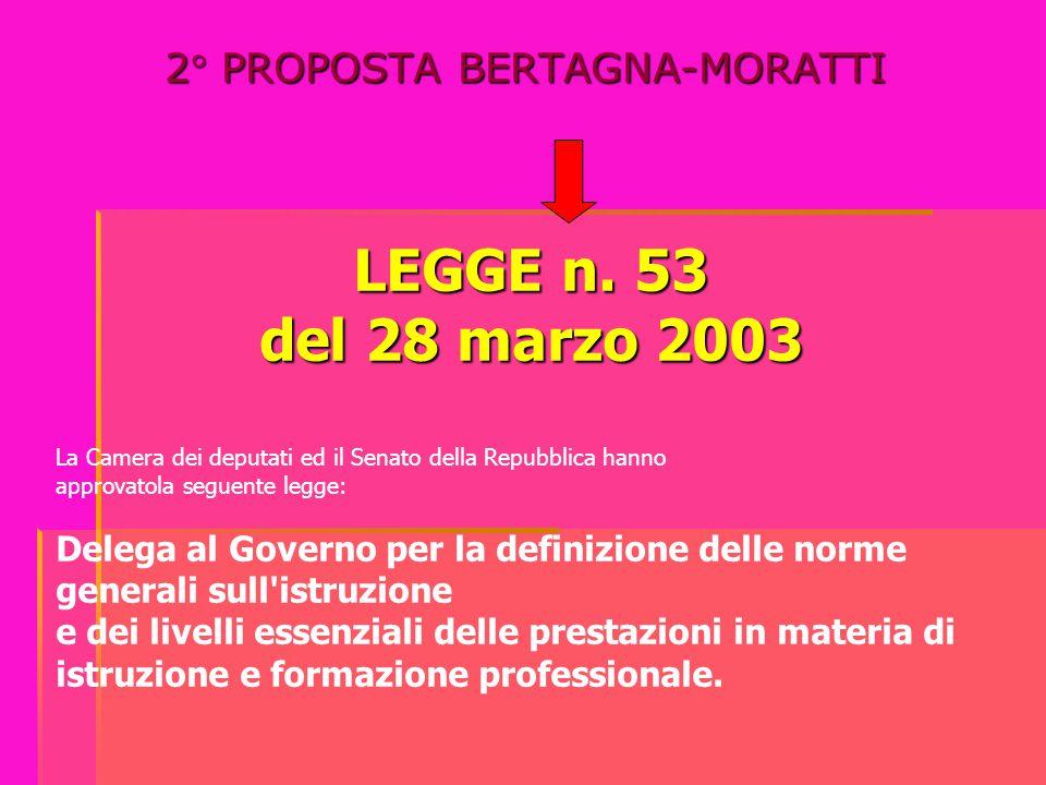 2° PROPOSTA BERTAGNA-MORATTI LEGGE n. 53 del 28 marzo 2003 La Camera dei deputati ed il Senato della Repubblica hanno approvatola seguente legge: Dele