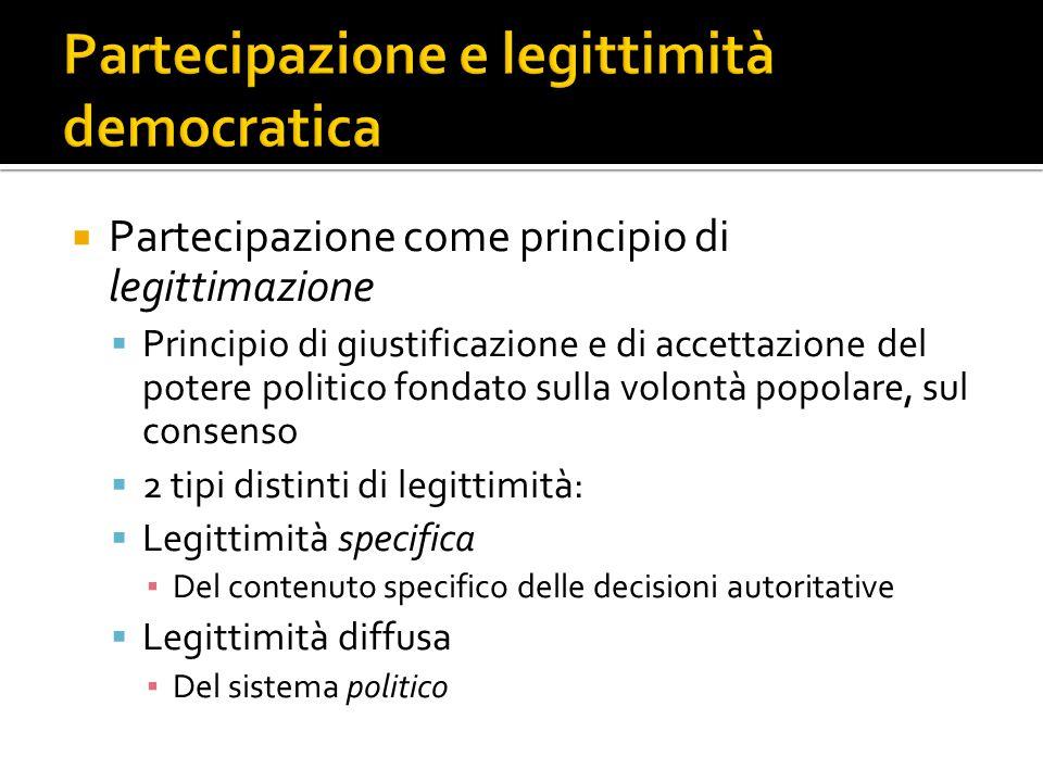  Partecipazione come principio di legittimazione  Principio di giustificazione e di accettazione del potere politico fondato sulla volontà popolare,