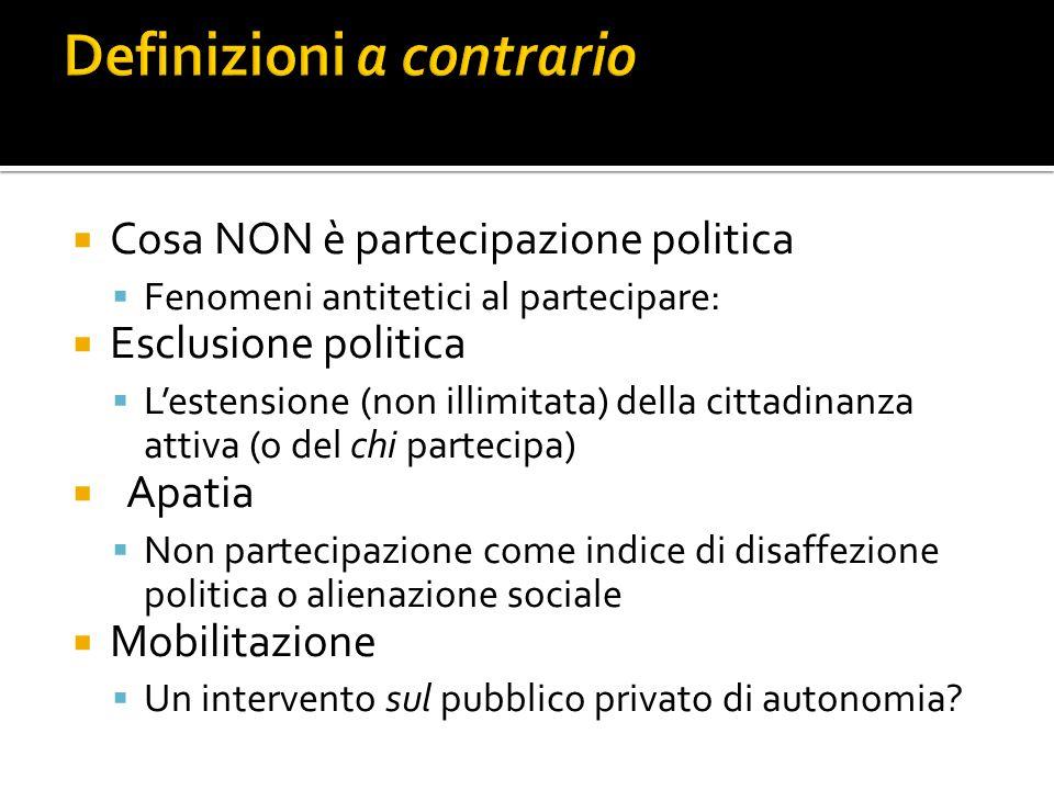  Cosa NON è partecipazione politica  Fenomeni antitetici al partecipare:  Esclusione politica  L'estensione (non illimitata) della cittadinanza at