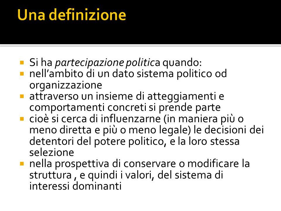  Si ha partecipazione politica quando:  nell'ambito di un dato sistema politico od organizzazione  attraverso un insieme di atteggiamenti e comport
