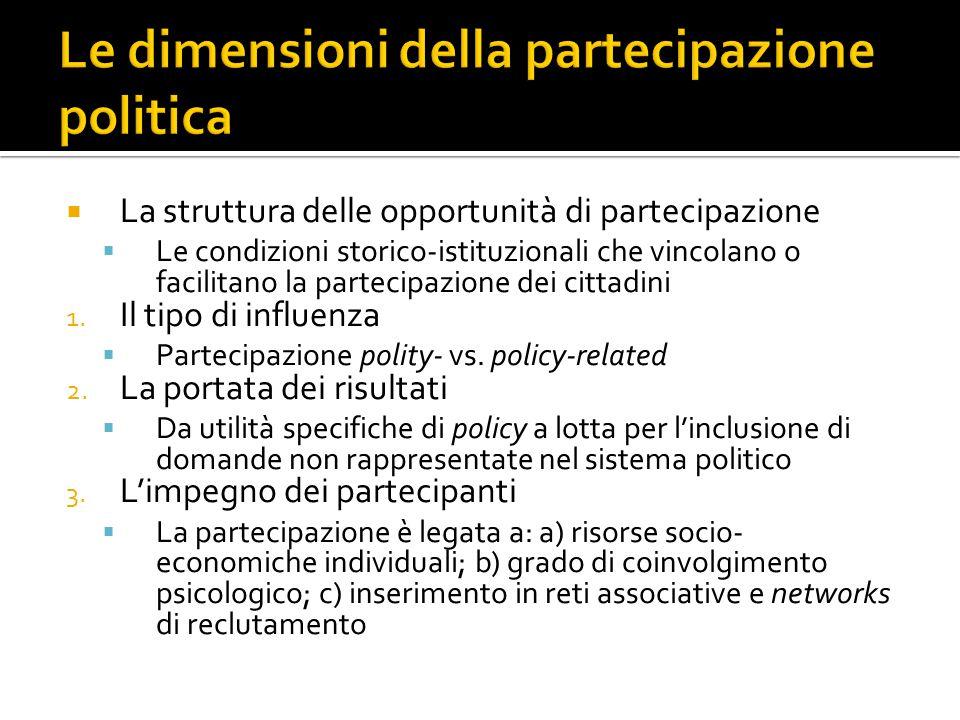  La struttura delle opportunità di partecipazione  Le condizioni storico-istituzionali che vincolano o facilitano la partecipazione dei cittadini 1.