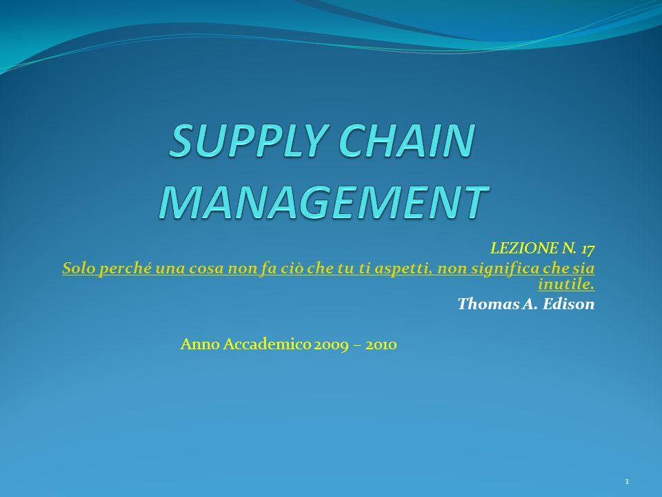 PREMESSA Se consideriamo la logistica sotto il più moderno approccio della Supply Chain Management - filiera organizzativa - riscontriamo che assume la valenza di un metodo integrato, orientato al processo per l approvvigionamento, la produzione/consegna di prodotti e servizi ai clienti.