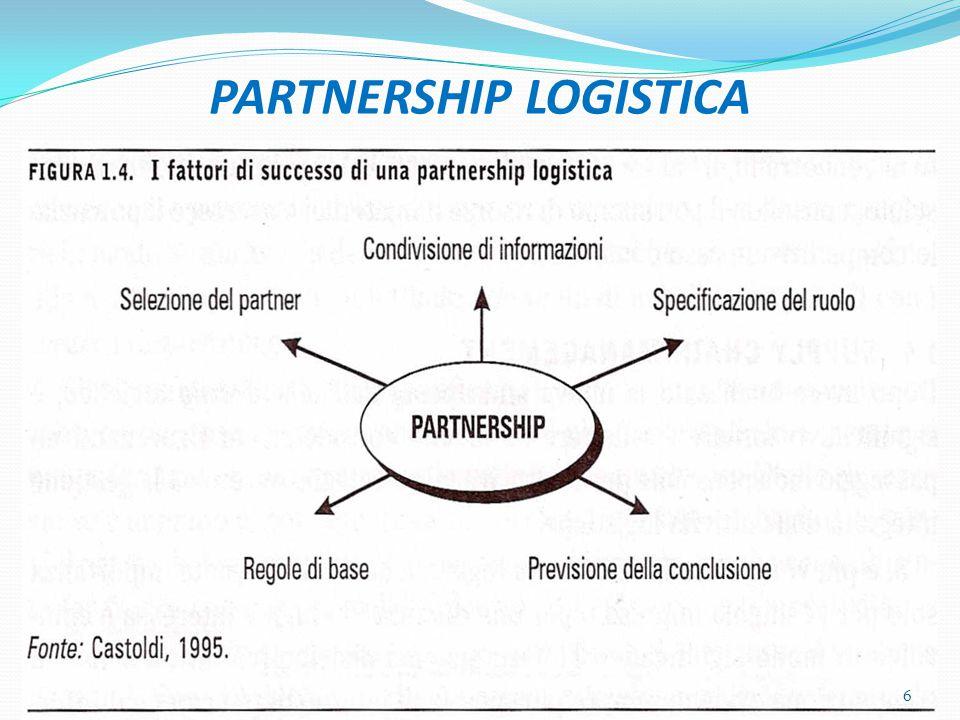 PARTNERSHIP LOGISTICA 6