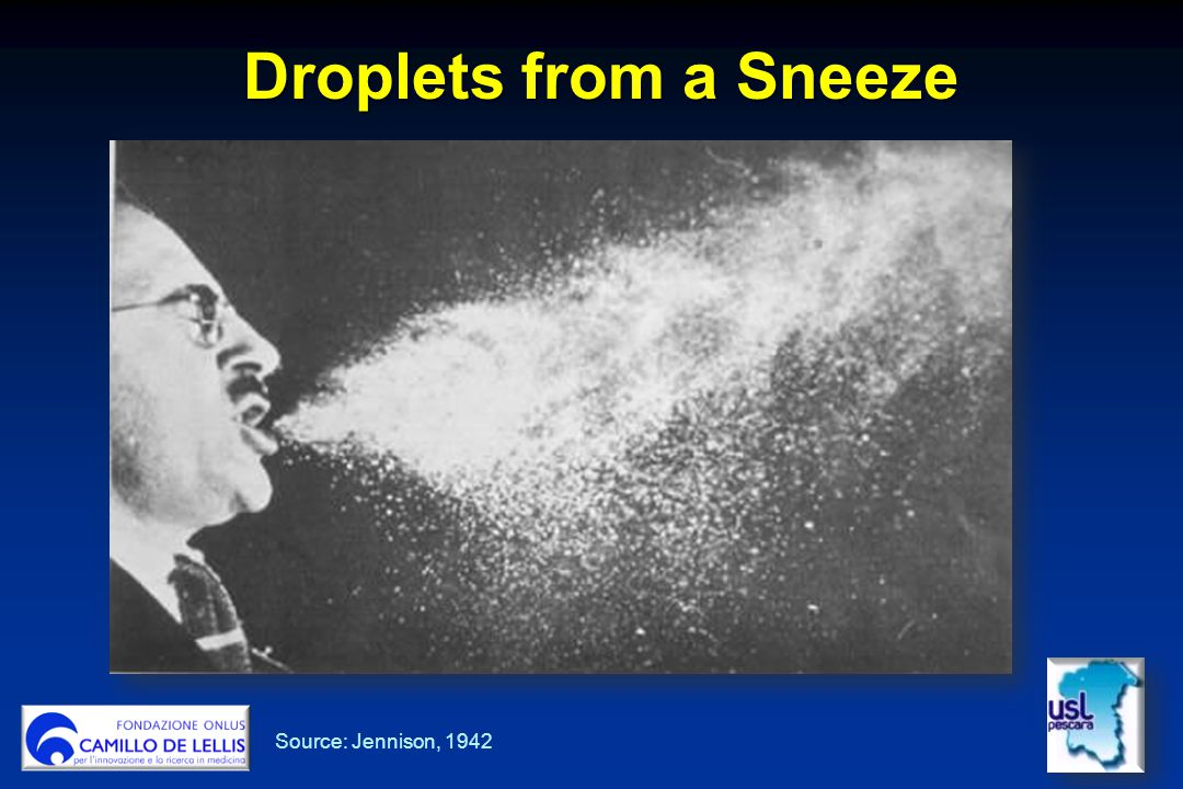 Droplets from a Sneeze Source: Jennison, 1942