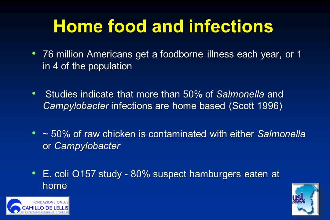 Home food and infections 76 million Americans get a foodborne illness each year, or 1 in 4 of the population 76 million Americans get a foodborne illn