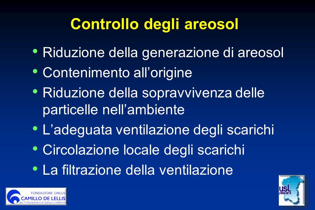 Controllo degli areosol Riduzione della generazione di areosol Contenimento all'origine Riduzione della sopravvivenza delle particelle nell'ambiente L'adeguata ventilazione degli scarichi Circolazione locale degli scarichi La filtrazione della ventilazione