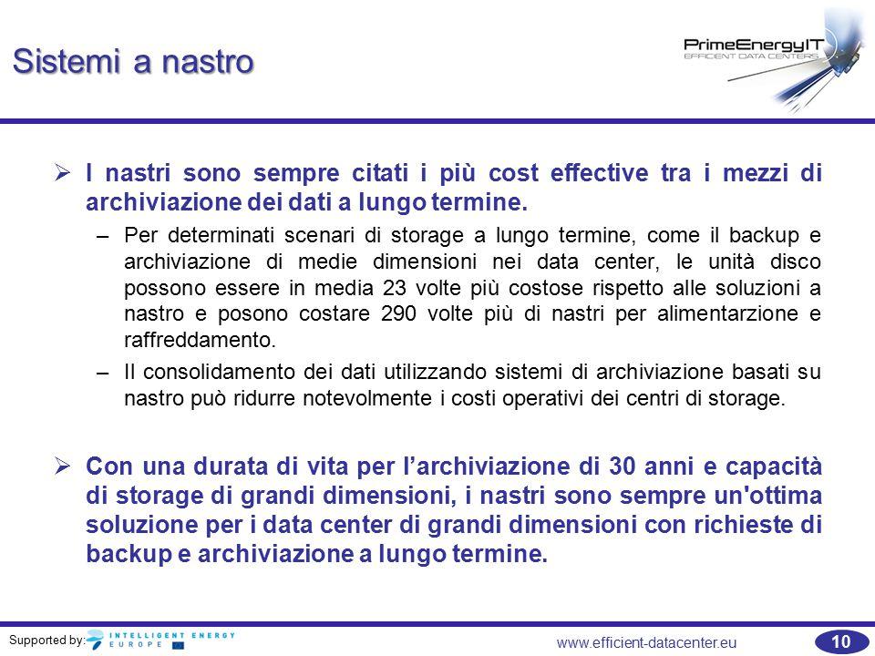 Supported by: 10 www.efficient-datacenter.eu Sistemi a nastro   I nastri sono sempre citati i più cost effective tra i mezzi di archiviazione dei dati a lungo termine.