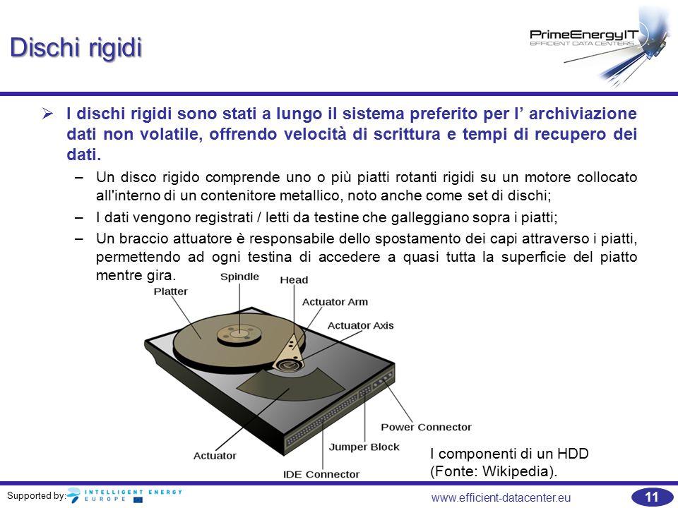 Supported by: 11 www.efficient-datacenter.eu Dischi rigidi   I dischi rigidi sono stati a lungo il sistema preferito per l' archiviazione dati non volatile, offrendo velocità di scrittura e tempi di recupero dei dati.