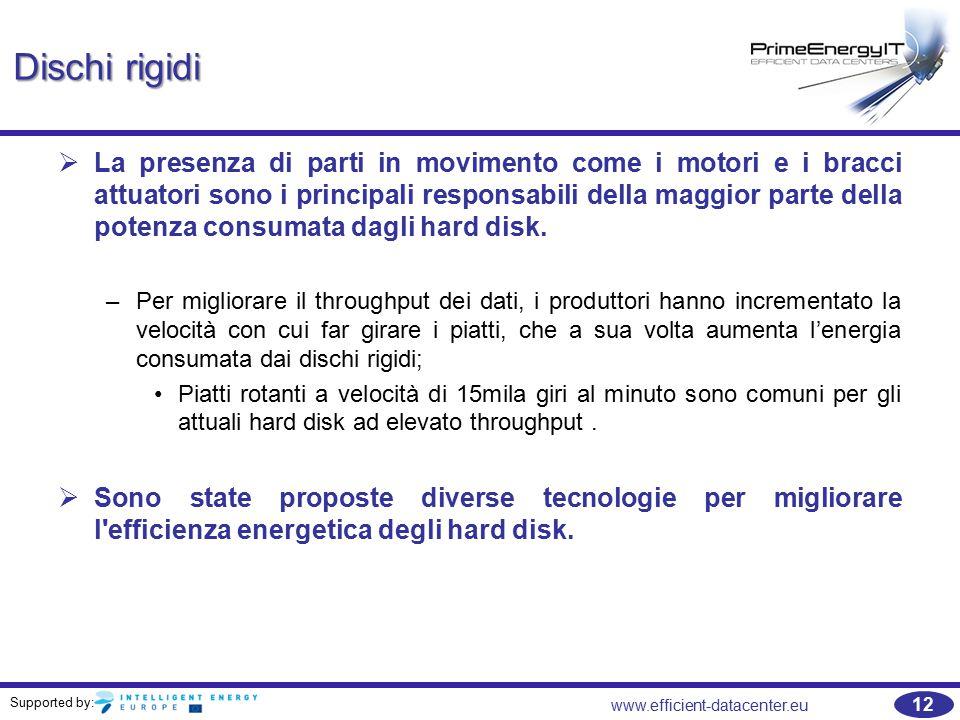Supported by: 12 www.efficient-datacenter.eu Dischi rigidi   La presenza di parti in movimento come i motori e i bracci attuatori sono i principali responsabili della maggior parte della potenza consumata dagli hard disk.