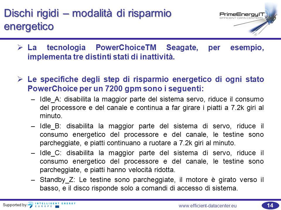 Supported by: 14 www.efficient-datacenter.eu Dischi rigidi – modalità di risparmio energetico   La tecnologia PowerChoiceTM Seagate, per esempio, implementa tre distinti stati di inattività.
