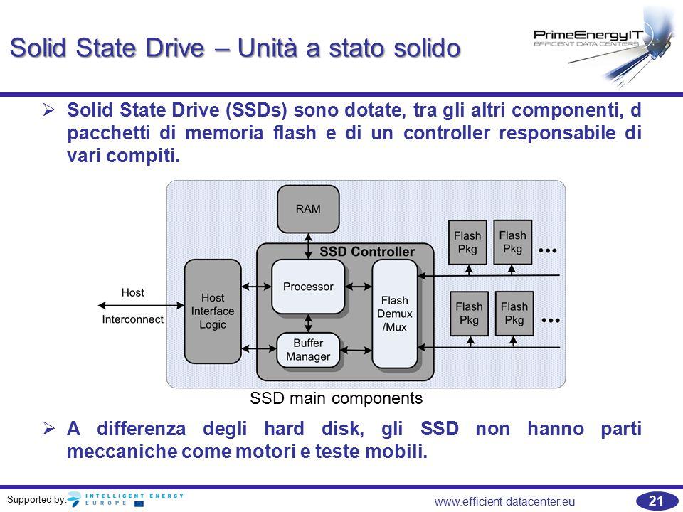 Supported by: 21 www.efficient-datacenter.eu Solid State Drive – Unità a stato solido   Solid State Drive (SSDs) sono dotate, tra gli altri componenti, d pacchetti di memoria flash e di un controller responsabile di vari compiti.