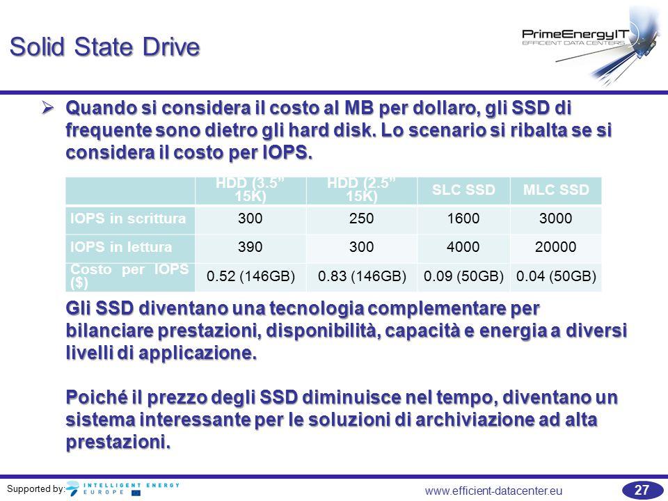 Supported by: 27 www.efficient-datacenter.eu Solid State Drive  Quando si considera il costo al MB per dollaro, gli SSD di frequente sono dietro gli hard disk.