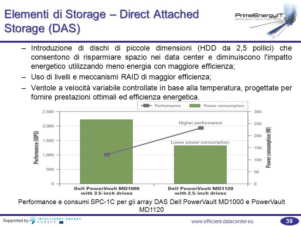 Supported by: 39 www.efficient-datacenter.eu Elementi di Storage – Direct Attached Storage (DAS) –Introduzione di dischi di piccole dimensioni (HDD da 2,5 pollici) che consentono di risparmiare spazio nei data center e diminuiscono l impatto energetico utilizzando meno energia con maggiore efficienza; –Uso di livelli e meccanismi RAID di maggior efficienza; –Ventole a velocità variabile controllate in base alla temperatura, progettate per fornire prestazioni ottimali ed efficienza energetica.