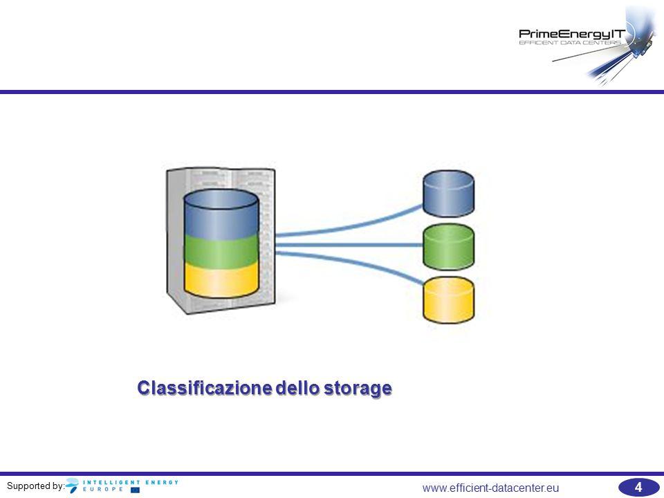 Supported by: 45 www.efficient-datacenter.eu Elementi di Storage – Storage Area Networks (SANs) e Network Attached Storage (NAS) –Storage su livelli verticali; Le tecniche per fornire storage su più livelli a livello di array o di elementi aiutano a migliorare le prestazioni e a ridurre il consumo energetico; –Consolidamento a livelli di stoccaggio e di fabric; Il consolidamento dello storage dei dati e delle attrezzature di rete può portare a notevoli risparmi di spazio e consumi energetici; –Deduplicazione dei dati; Le infrastrutture di storage spesso memorizzano più copie degli stessi dati.