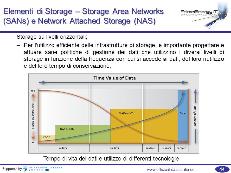 Supported by: 44 www.efficient-datacenter.eu Elementi di Storage – Storage Area Networks (SANs) e Network Attached Storage (NAS) Storage su livelli orizzontali; –Per l utilizzo efficiente delle infrastrutture di storage, è importante progettare e attuare sane politiche di gestione dei dati che utilizzino i diversi livelli di storage in funzione della frequenza con cui si accede ai dati, del loro riutilizzo e del loro tempo di conservazione; Tempo di vita dei dati e utilizzo di differenti tecnologie