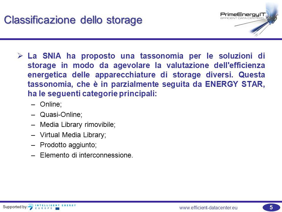 Supported by: 5 www.efficient-datacenter.eu Classificazione dello storage   La SNIA ha proposto una tassonomia per le soluzioni di storage in modo da agevolare la valutazione dell efficienza energetica delle apparecchiature di storage diversi.