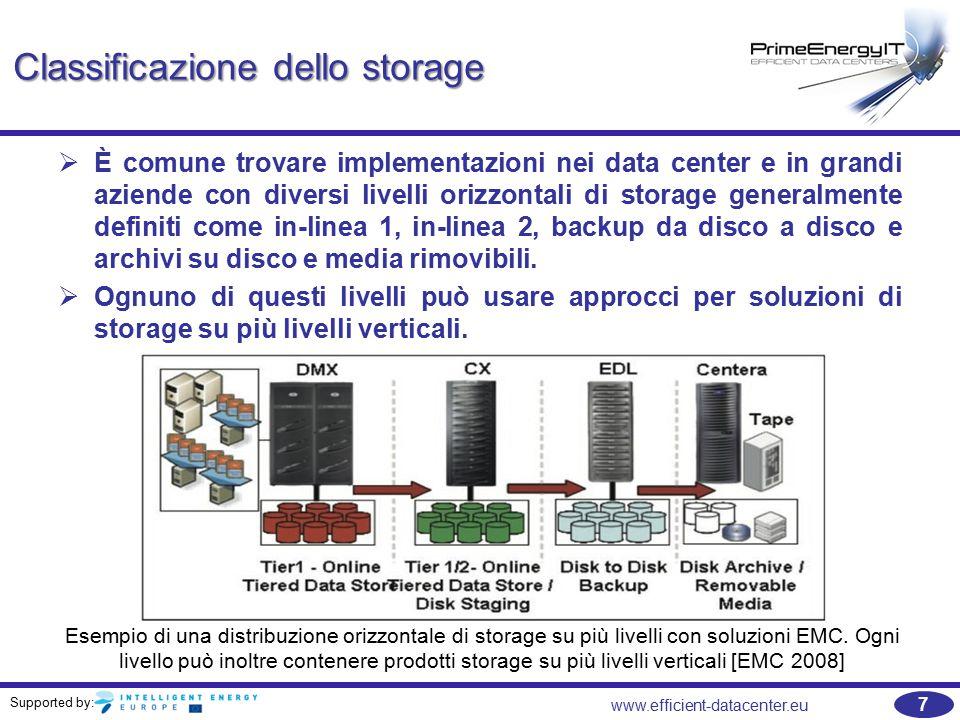 Supported by: 8 www.efficient-datacenter.eu Classificazione dello storage   Soluzioni di storage come array di dischi sono composti da unità che forniscono la capacità di archiviazione e da componenti aggiuntivi che permettono l interfaccia per lo storage e migliorano l affidabilità della memoria.