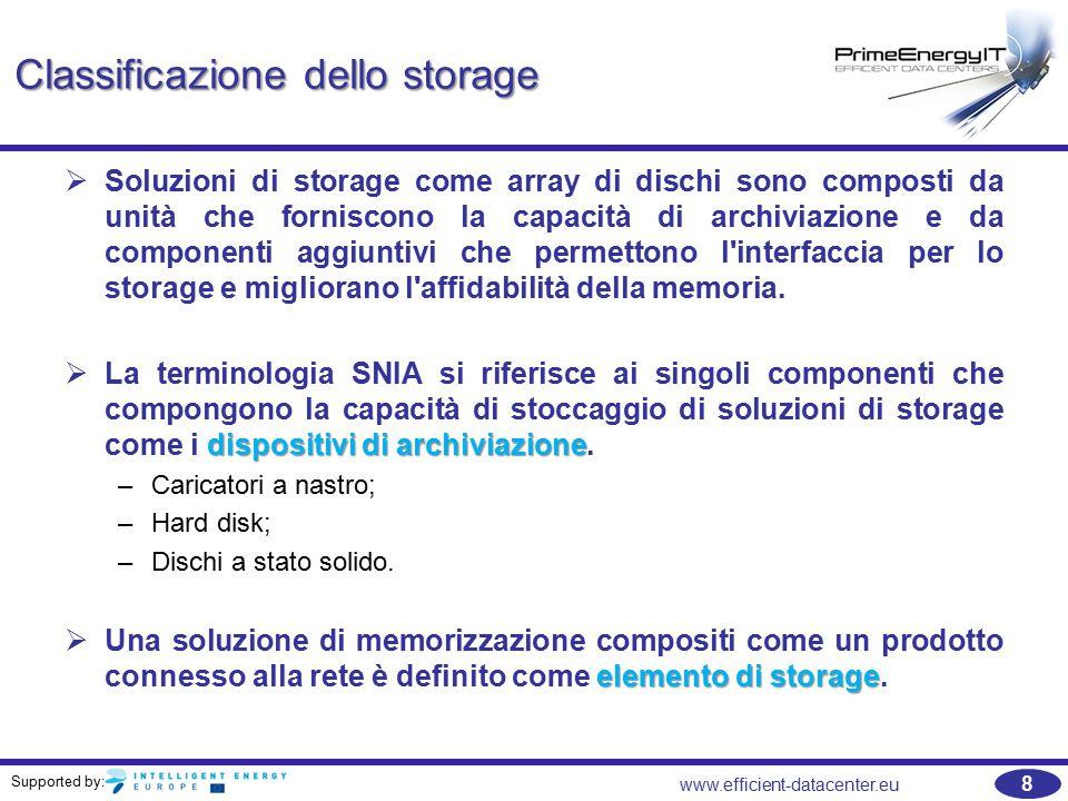 Supported by: 19 www.efficient-datacenter.eu Dischi rigidi – riduzione del fattore di forma   E chiaro che una dimensione inferiore utilizza molta meno energia.