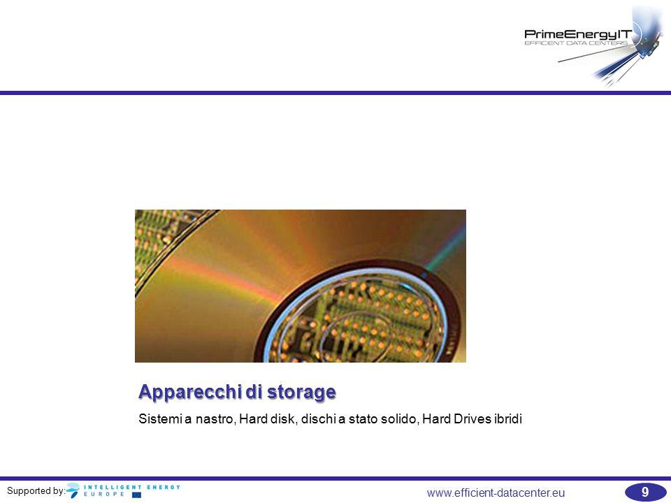 Supported by: 30 www.efficient-datacenter.eu Elementi di Storage   Elementi di storage - array di dischi, direct attached storage e storage di rete vengono utilizzati e combinati per migliorare l efficienza energetica di soluzioni di storage composito.