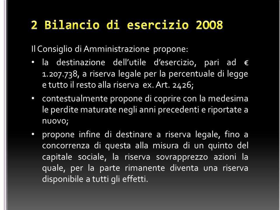 Il Consiglio di Amministrazione propone: la destinazione dell'utile d'esercizio, pari ad € 1.207.738, a riserva legale per la percentuale di legge e t