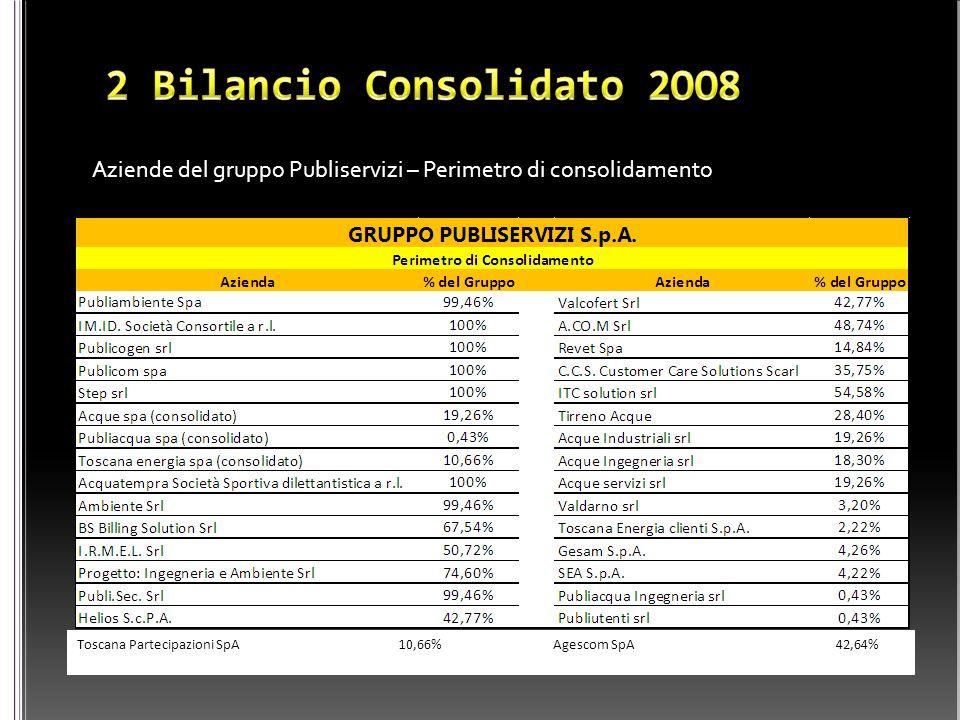 Aziende del gruppo Publiservizi – Perimetro di consolidamento Toscana Partecipazioni SpA 10,66% Agescom SpA 42,64%
