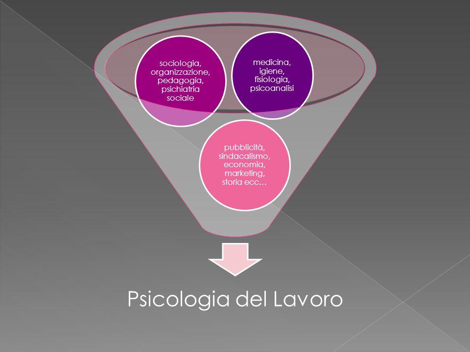 Psicologia del Lavoro pubblicità, sindacalismo, economia, marketing, storia ecc… sociologia, organizzazione, pedagogia, psichiatria sociale medicina, igiene, fisiologia, psicoanalisi