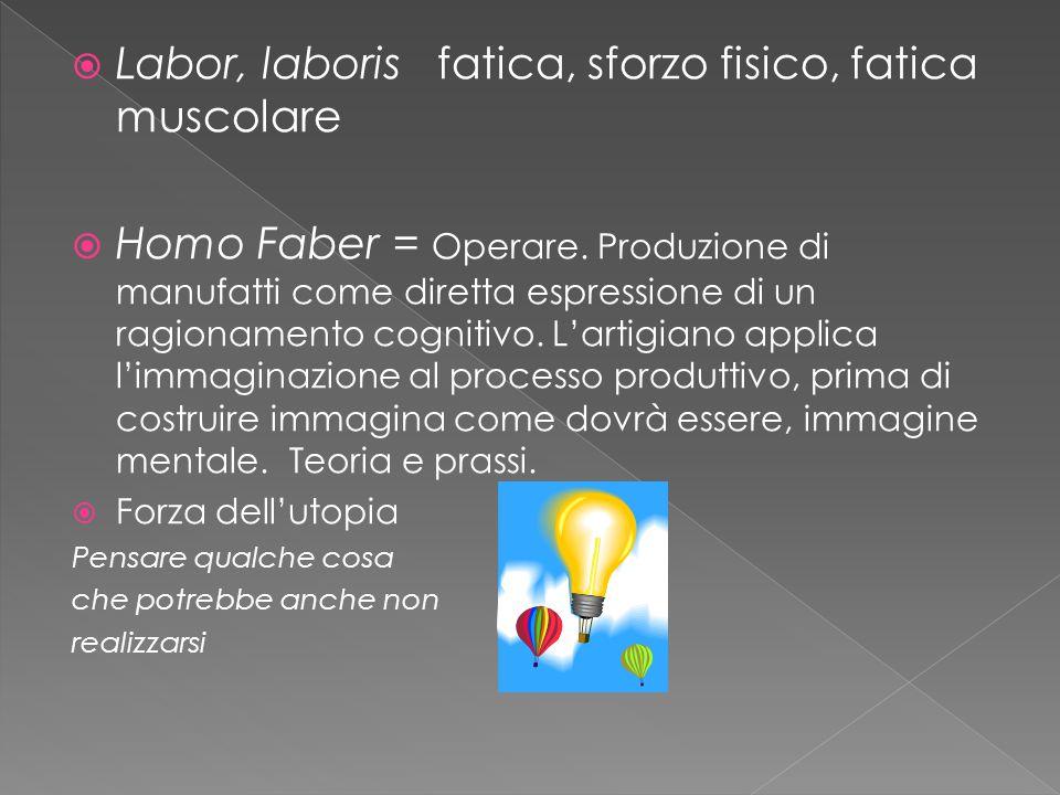 Labor, laboris fatica, sforzo fisico, fatica muscolare  Homo Faber = Operare.
