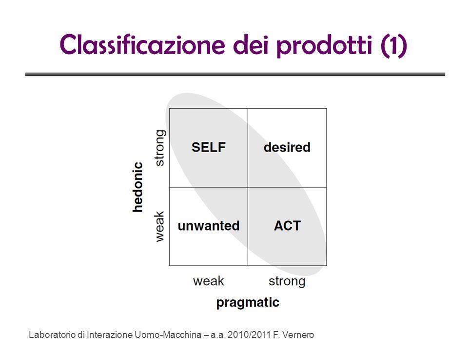 Classificazione dei prodotti (1) Laboratorio di Interazione Uomo-Macchina – a.a.