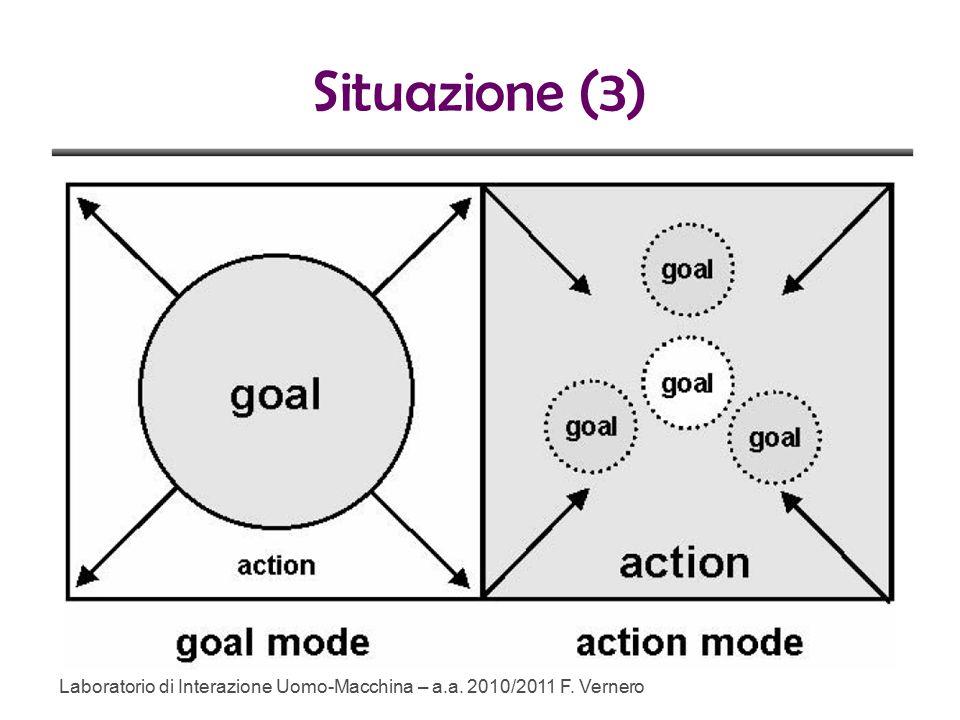 Situazione (3) Laboratorio di Interazione Uomo-Macchina – a.a. 2010/2011 F. Vernero