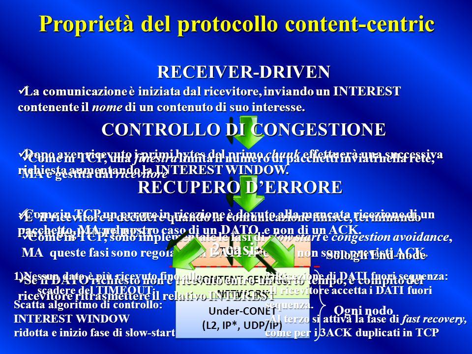 CONTENT-CENTRIC NETWORK CONTENT-CENTRIC NETWORK Under-CONET (L2, IP*, UDP/IP) Under-CONET (L2, IP*, UDP/IP) Trasporto Ogni nodo Proprietà del protocol