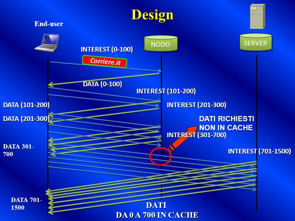 Design INTEREST (0-100) DATA (0-100) End-user DATI DA 0 A 700 IN CACHE NODO SERVER Corriere.it DATA (101-200) DATA (201-300) INTEREST (101-200) INTERE