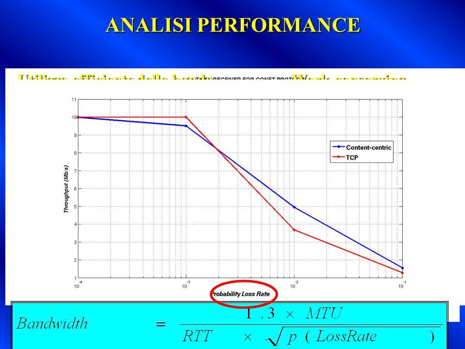ANALISI PERFORMANCE Utilizzo efficiente della banda Work-conserving FairnessTCP-friendly