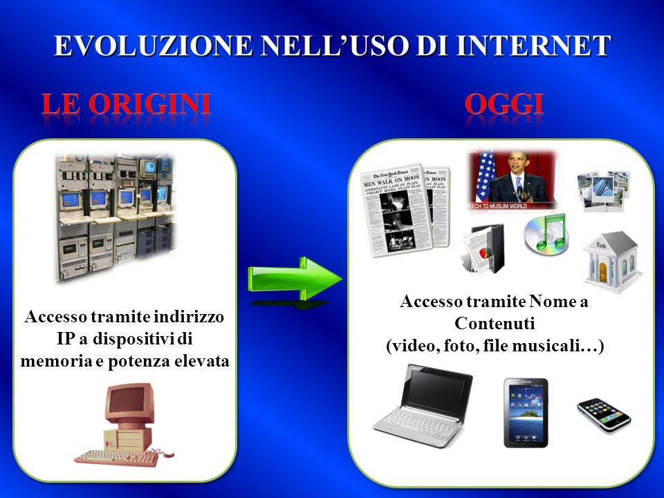 EVOLUZIONE NELL'USO DI INTERNET Accesso tramite indirizzo IP a dispositivi di memoria e potenza elevata Accesso tramite Nome a Contenuti (video, foto,