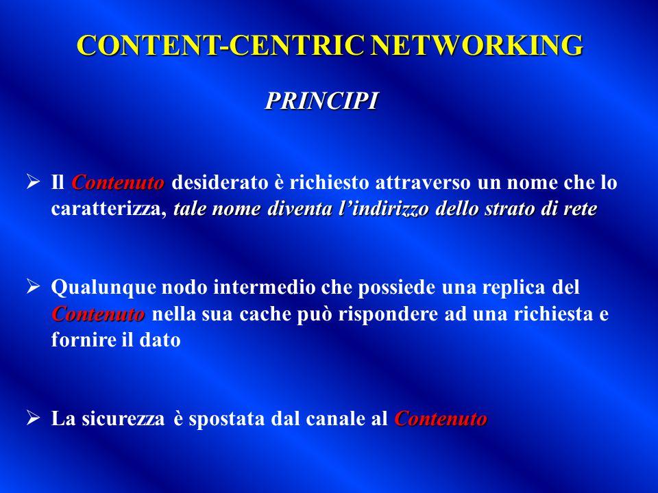 CONTENT-CENTRIC NETWORKING PRINCIPI Contenuto tale nome diventa l'indirizzo dello strato di rete  Il Contenuto desiderato è richiesto attraverso un n