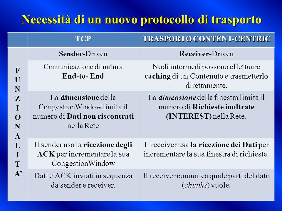 Necessità di un nuovo protocollo di trasporto TCP TRASPORTO CONTENT-CENTRIC F U N Z I O N A L I T A' Sender-DrivenReceiver-Driven Comunicazione di nat